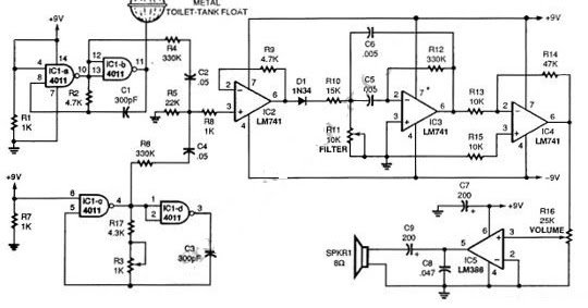 single chip theremin circuit