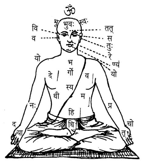 mantras signos y planetas, signos zodiacales y mantras, mantras para la salud, descargar mp3 mantras de salud, curso de mantras significado y asociación con signos y planetas