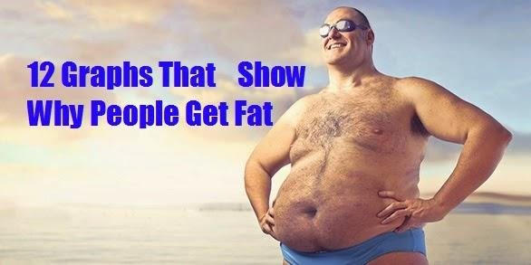 Why I Got Fat 74