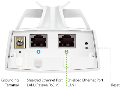 Review RadioLink / WiFi Outdoor TP-LINK Pharos CPE220