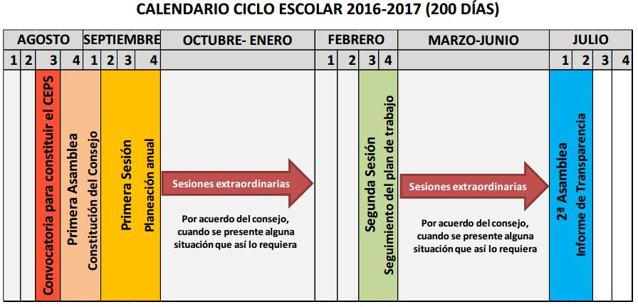 ... SOCIAL: CRONOGRAMAS DE ACUERDO AL CALENDARIO ESCOLAR SELECCIONADO