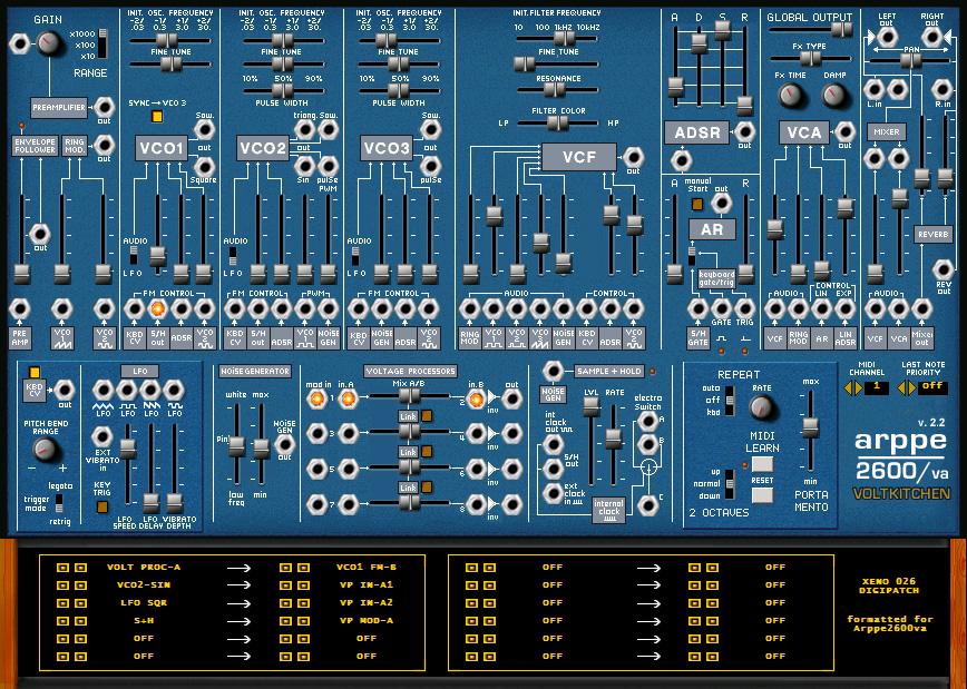 Arppe 2600 va - Free VST Vintage Synthesizers