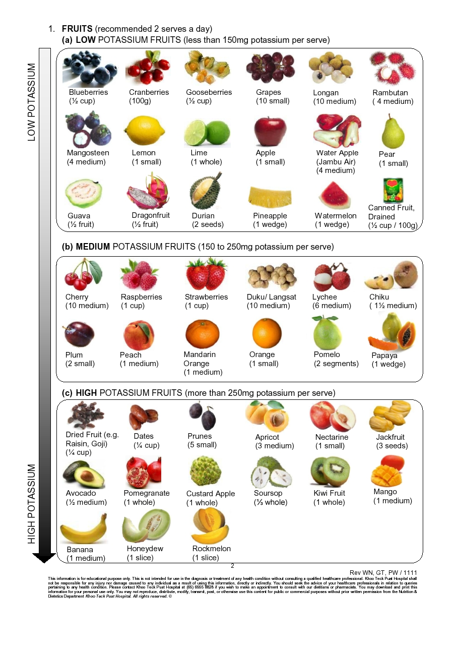 What Foods Are Low In Potassium