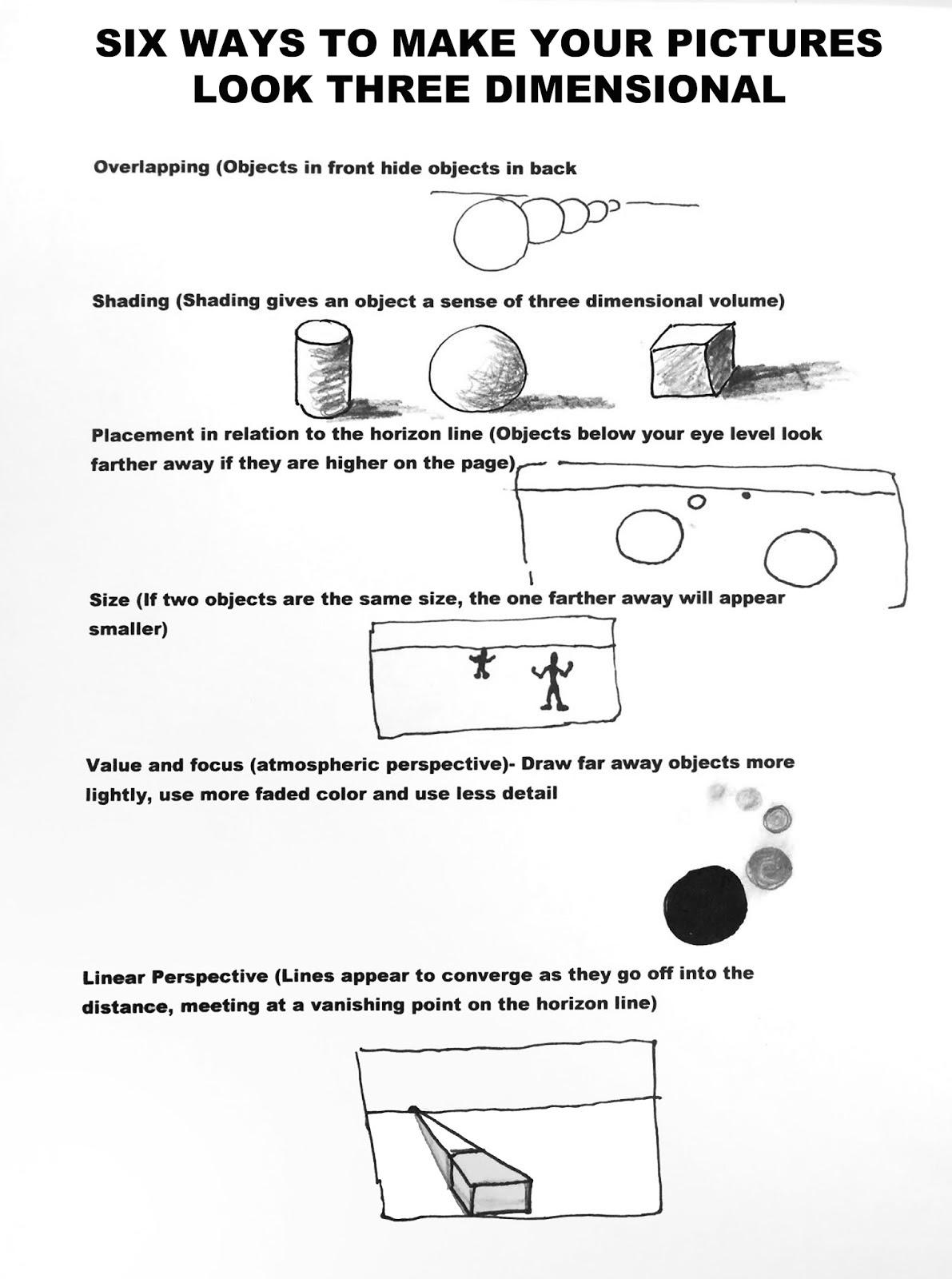 The Helpful Art Teacher Six Ways To Make Your Artwork