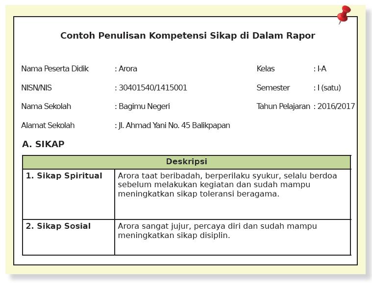 Teknis Penilaian Sikap Kurikulum 2013 Sd Apk13sd