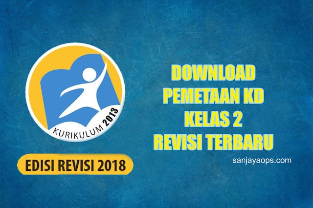 download pemetaan kd k13 kelas 2 pdf tahun 2019/2020