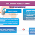 Cara Pendaftaran PKN STAN di Panselnas.id 2017/2018