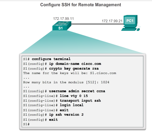 Remotely connecting to a Cisco Switch off configuration SSH