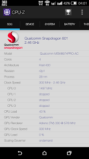 HTC One E8 - info hardware via CPU-Z