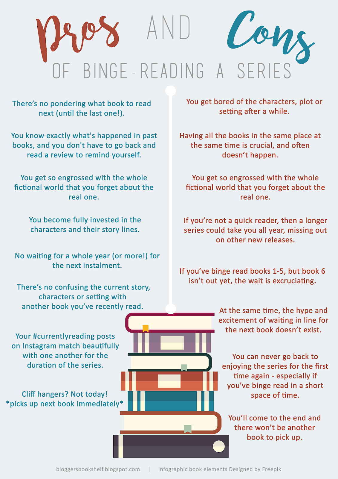 The pros and cons of binge reading a series - Blogger's Bookshelf Features