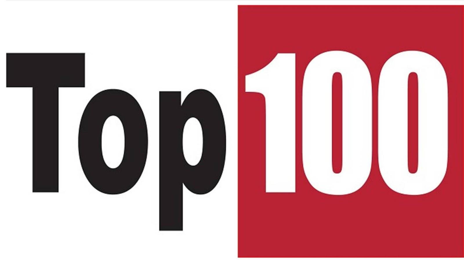 Idiomatic English Top 100 Idioms