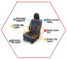 Ergonomic Seat All New Triton Medan
