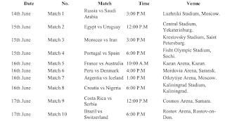 fifa world cup Greenwich Mean Time Gmt