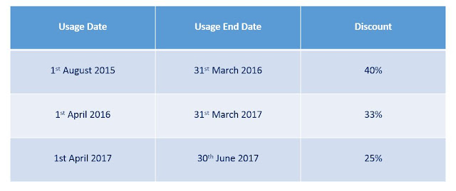 Reminder: UK G-SPLA Discounts removed from 1st of July 2017