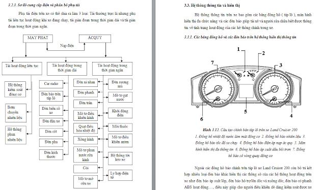 Đồ án khảo sát hệ thống điện thân xe ô tô TOYOTA
