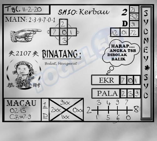 Syair Togel Sydneypools 11 February 2020. Syair Terlengkap