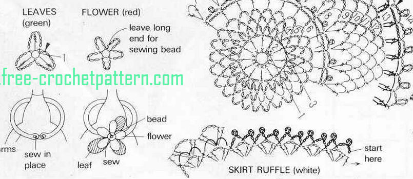 doily-crochet-free-pattern