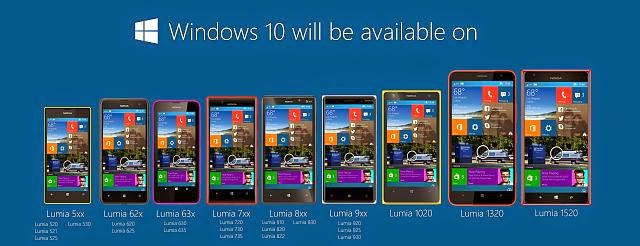 But Still There Are Many Drawbacks In Windows Phone Os Now Recently The Technical Preview For 10 Was Released By Microsoft Following Phones
