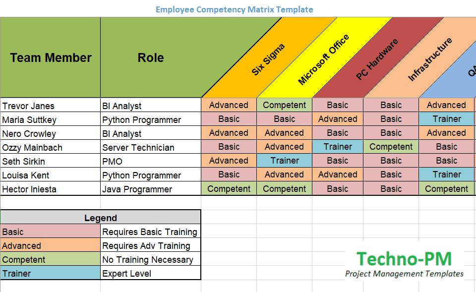 Skills Matrix Template - Project Management Templates
