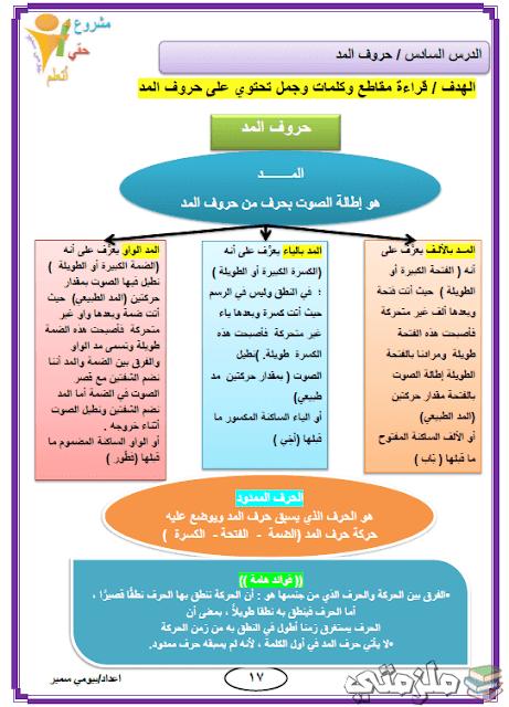 مذكرة تأسيس اللغة العربية للاطفال (قراءة وكتابة واملاء)