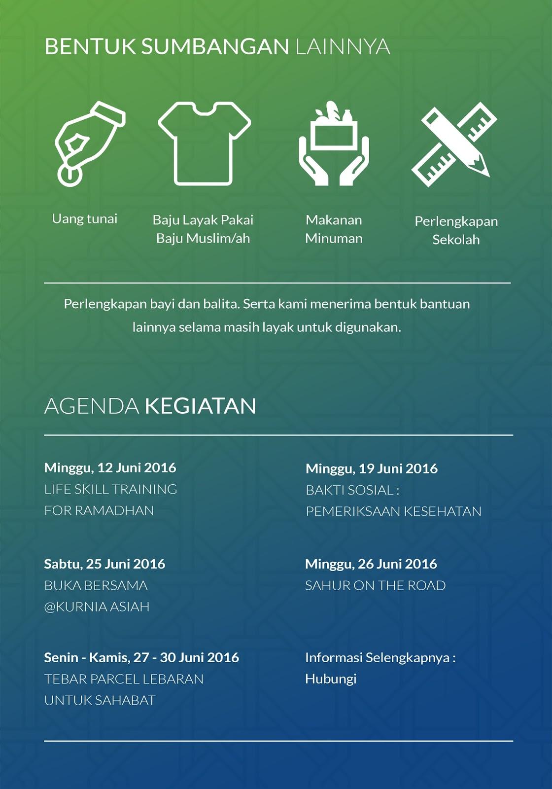 Saung It Berbagi Ramadhan 2016 Bersama Hopetimist Komunitas Tik