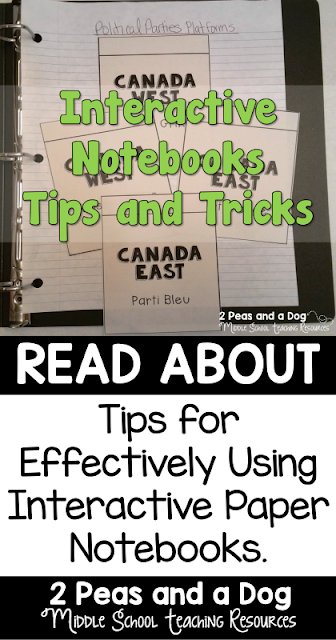 Useful and practical ideas to manage interactive notebooks in your classroom.