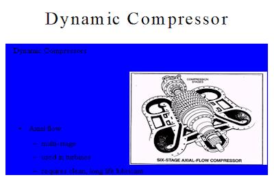 type dynamic compressor Axila Flow