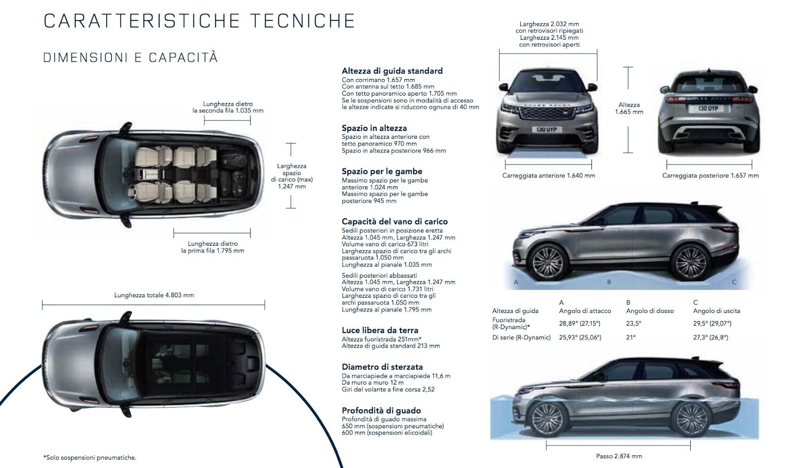 dimensioni range rover velar e misure, bagagliaio capacità schema tecnico