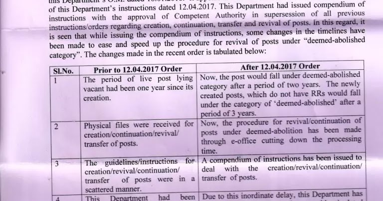 Clarification on abolition of posts lying vacant for more ...