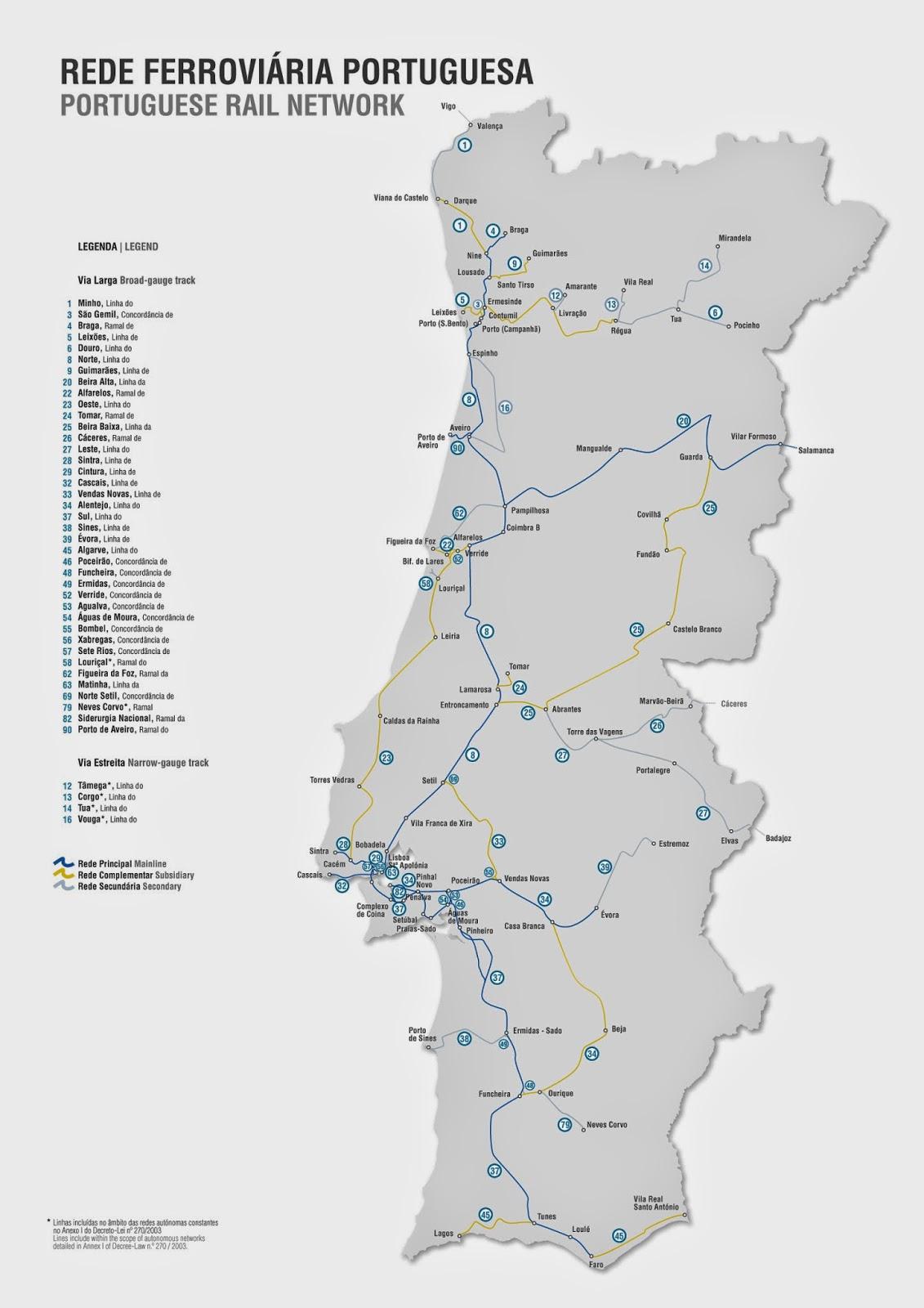 mapa rede ferroviaria portugal 11.º ano: A distribuição espacial das redes de transporte mapa rede ferroviaria portugal