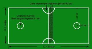 Ukuran Bola dan Standart Lapangan Sepak Takraw Nasional dan International