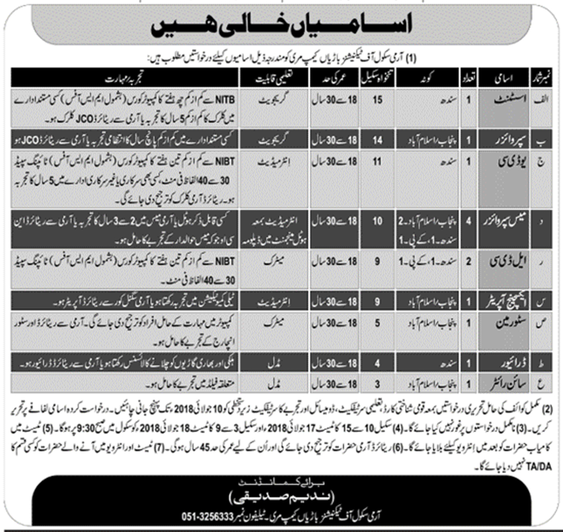 Jobs In Army School Of Technicians Murree June 2018 for Assistant, UDC and others