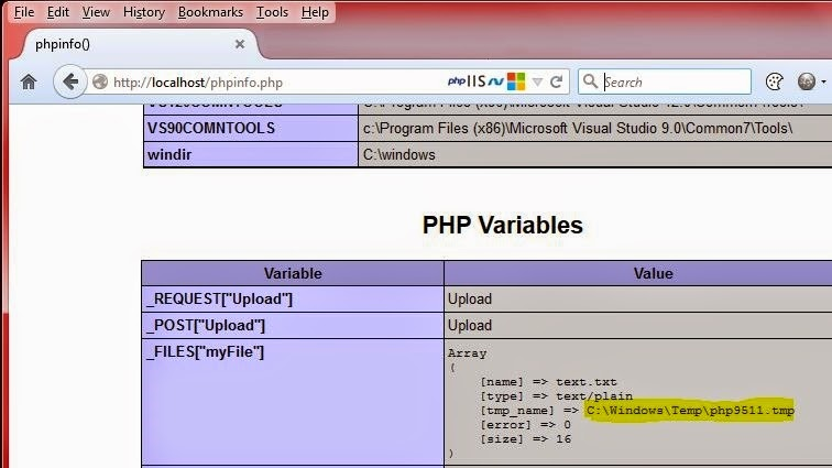 0x191 Unauthorized: Is PHP vulnerable and under what conditions?