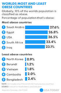 fat people, fat, obese, obesity