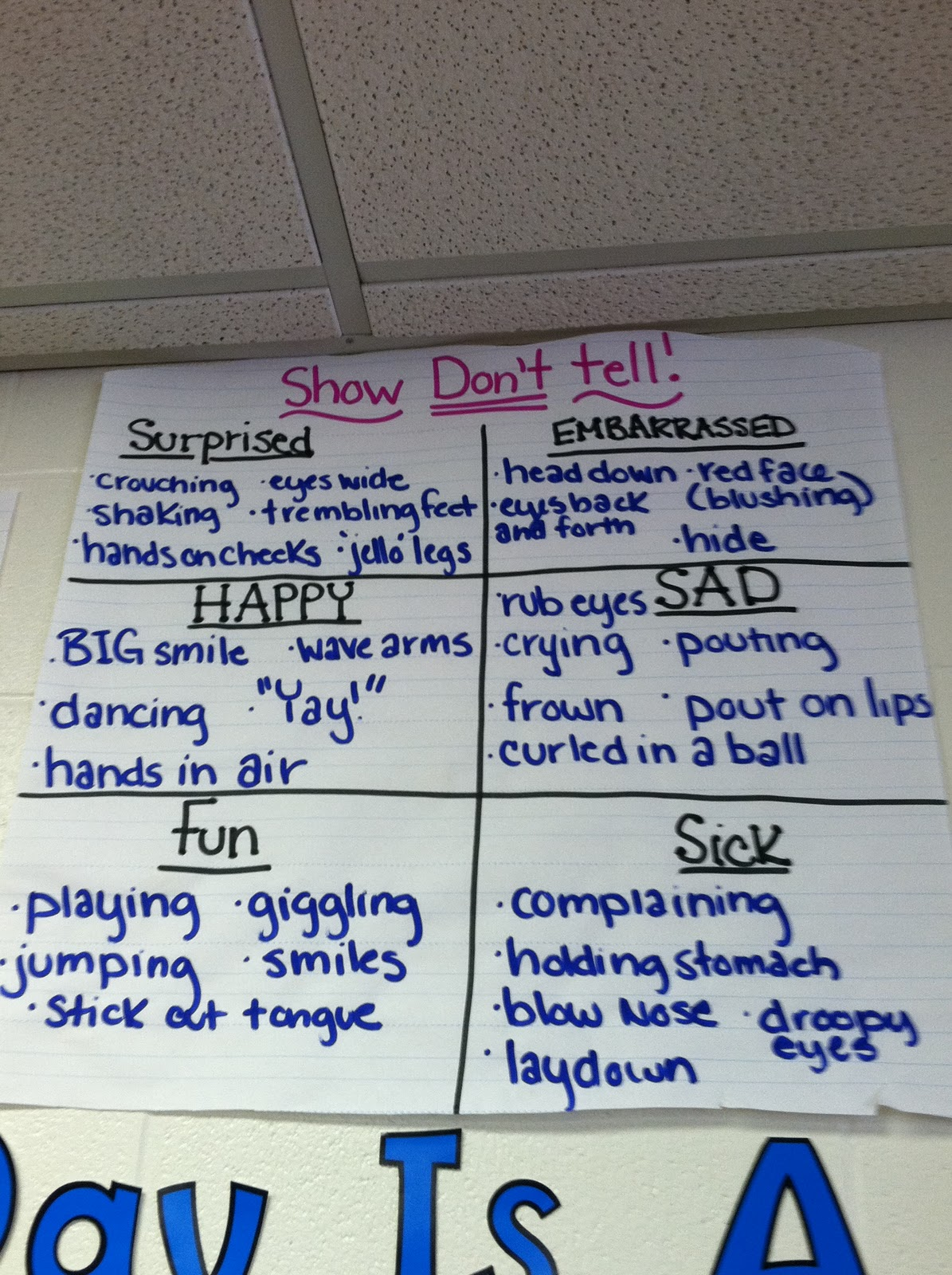Show dont tell writing anchor chart