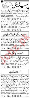 Medical Jobs 2019 For Hospital Clinic in Peshawar KPK
