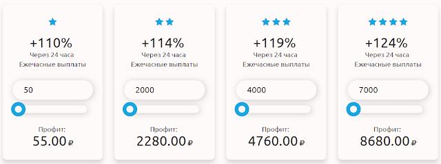 academy-investor.biz отзывы