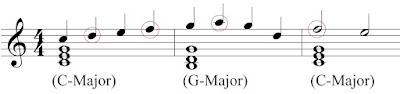 An example with non-chord tones