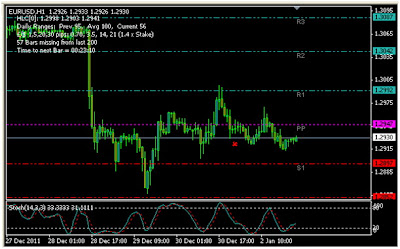 Best forex trading systems free