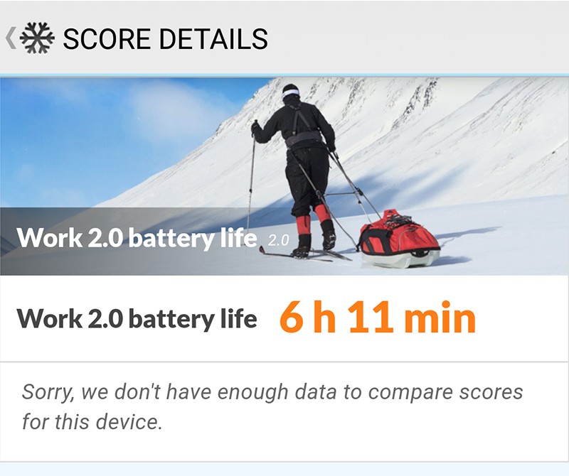 Respectable battery performance