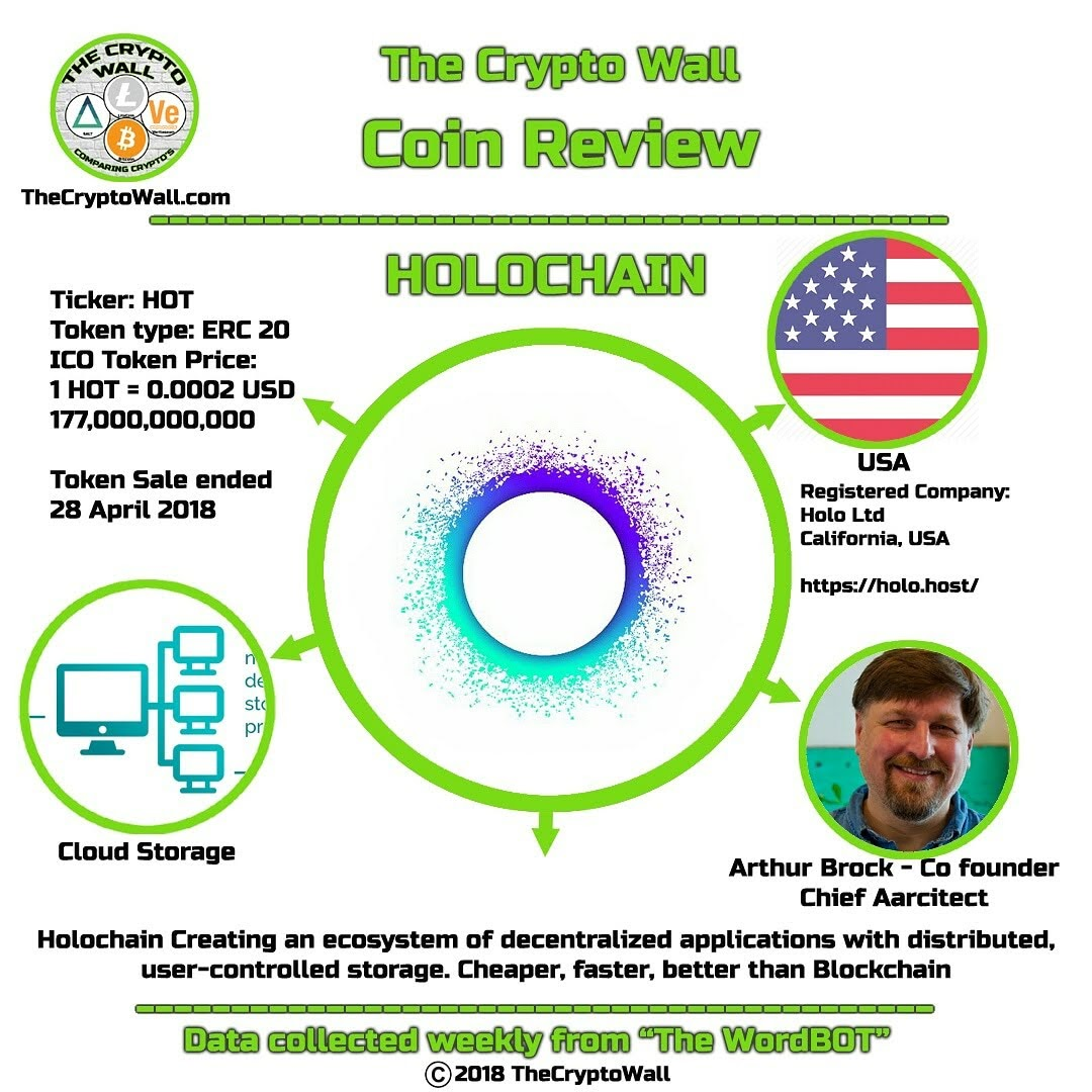 The Crypto Wall, Comparing Crypto's: Holochain Coin Review