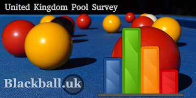 blackball pool uk player survey