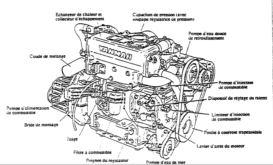 Yanmar 3gm30 Parts Wiring Diagram And Fuse Box