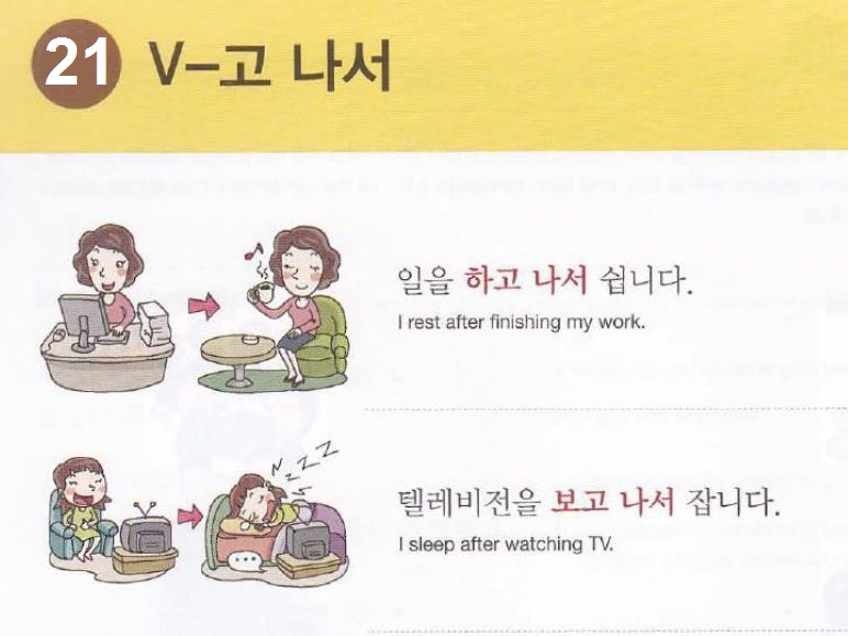 L1g21 V 고 나서 Grammar And Then After V Ing Korean Topik