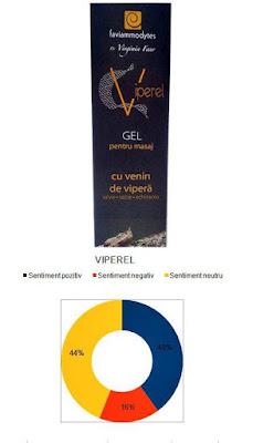 pareri-forumuri-viperel-gel-antireumatic-cu-venin-de-vipera-50ml\