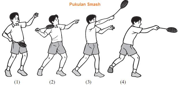 Pukulan Smash