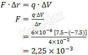 Hubungan antara gaya, jarak, muatan, dan potensial listrik, F∙∆r=q∙∆V
