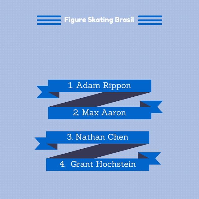 patinação, campeonatos nacionais, patinação EUA, US figure skating, US nationals, patinagem, masculino patinação, adam rippon, max aaron, nathan chen, grant hochstein