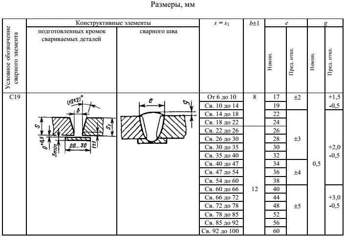 ГОСТ 5264-80 С19