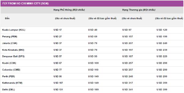 giá vé khuyến mãi Malindo Air giá từ 17 usd bay từ hcm